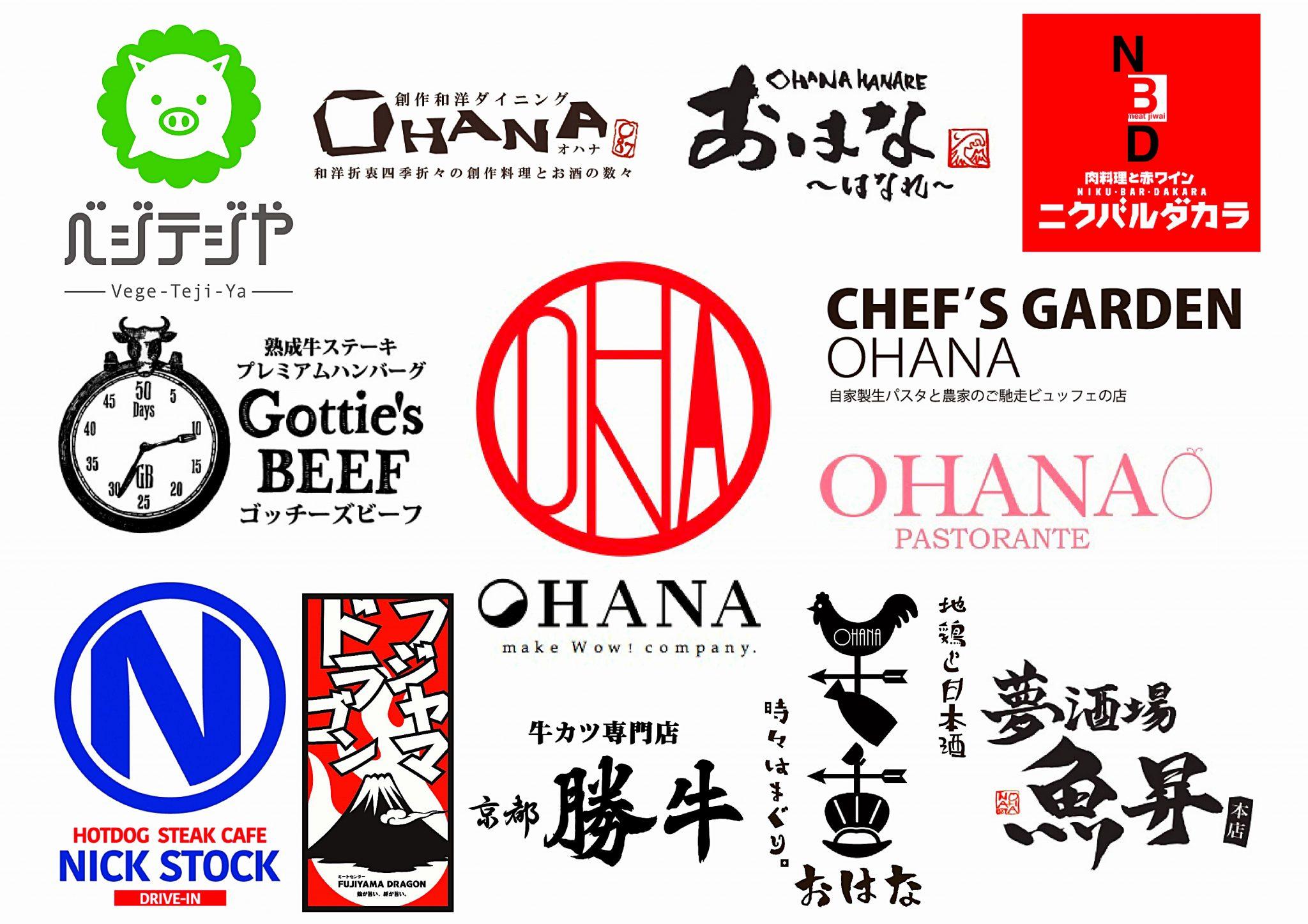 Microsoft PowerPoint - OHANA_logo_New